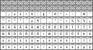 Unicode Latin Supplement