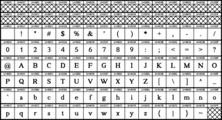 Unicode Basic Latin Image